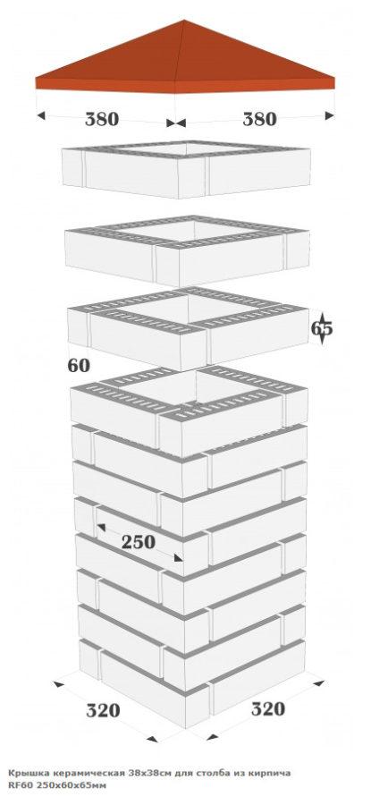 схема (крышки на столб)38_38